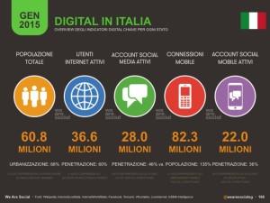Digital Italia 2015